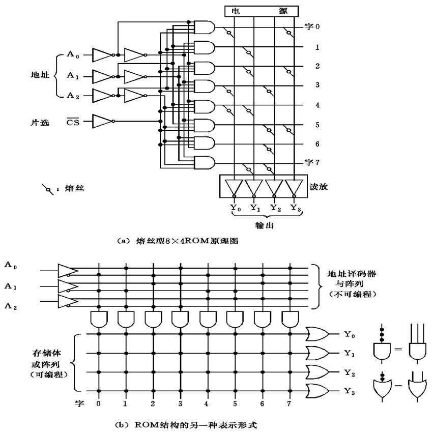 24lc128存储电路图