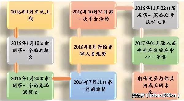http://p5.qhimg.com/t011523a1b18019c115.jpg