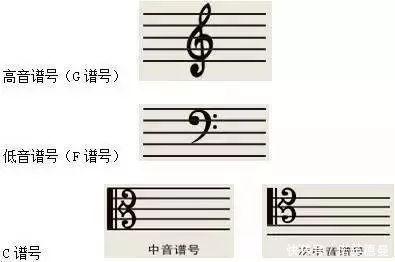 钢琴乐谱 音乐的语音 五线谱 诺英德曼钢琴