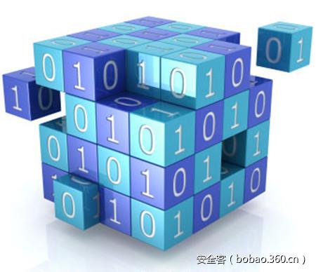 【技术分享】AES标准及Rijndael算法解析