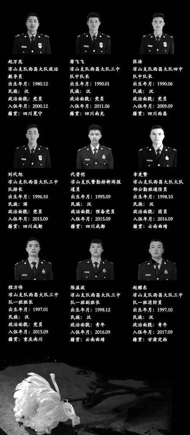 凉山木里森林火灾30名牺牲人员名单图片