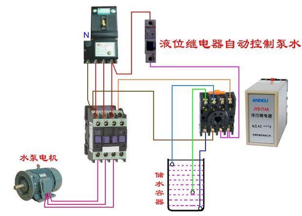 流接触器,电机水泵和浮球开关怎样接线图片