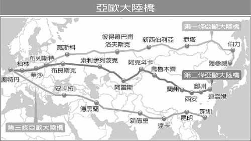 哈萨克斯坦铁路