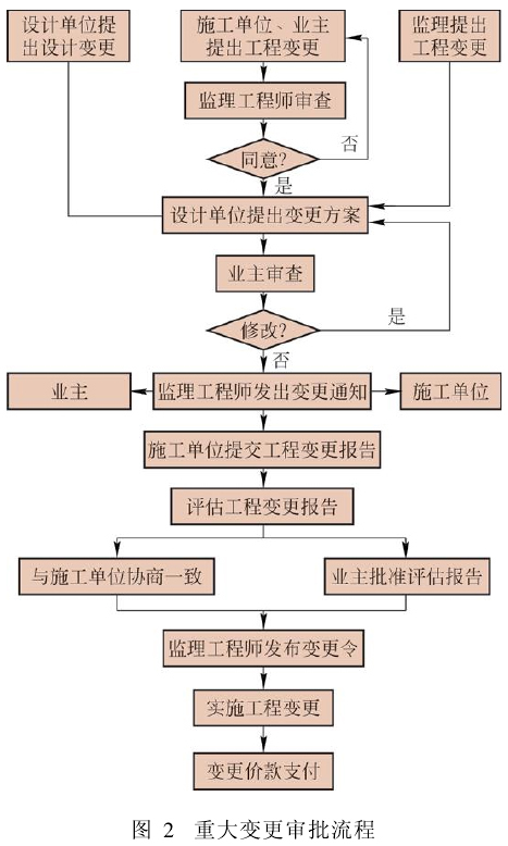 bts412应用电路图