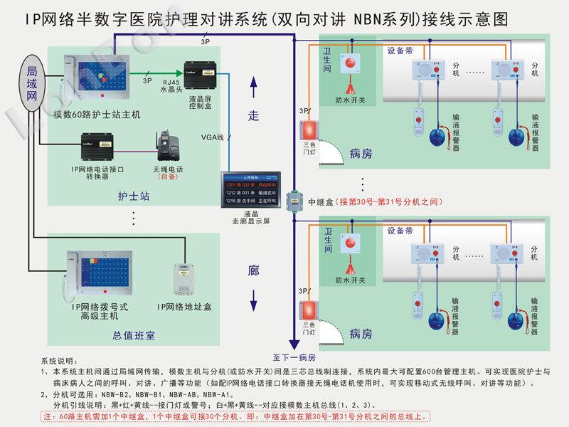 数字音频转换电路板接线图