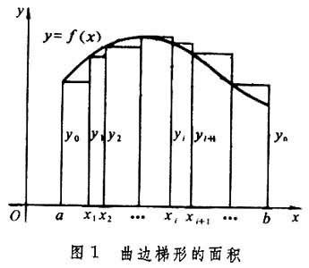 积分电路的传递函数