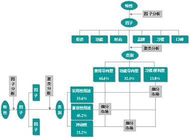 细分器单片机接线图