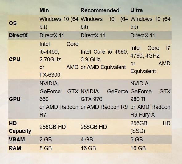 微软官方公布《重建核心》PC配置