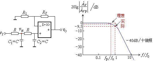 低通滤波电路_360百科