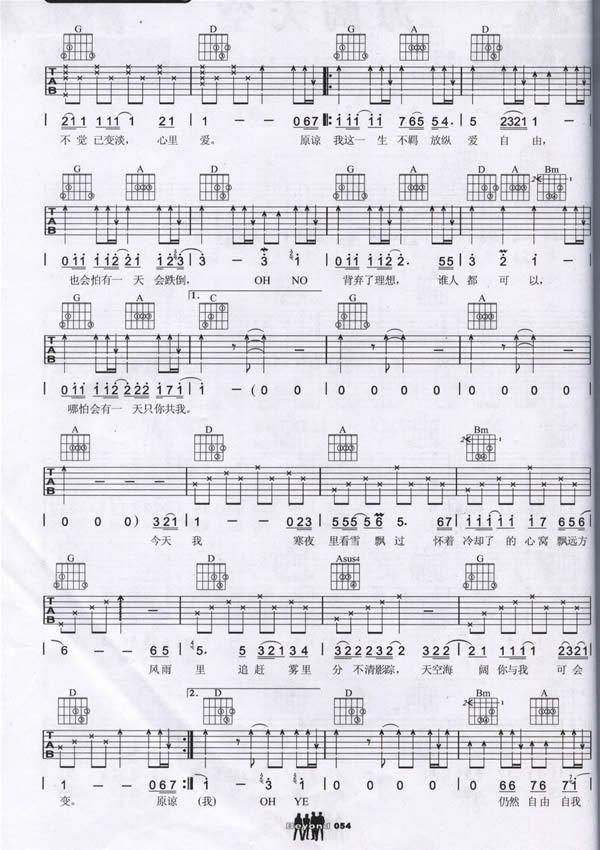 海阔天空吉他数字谱!要初学者数字谱!