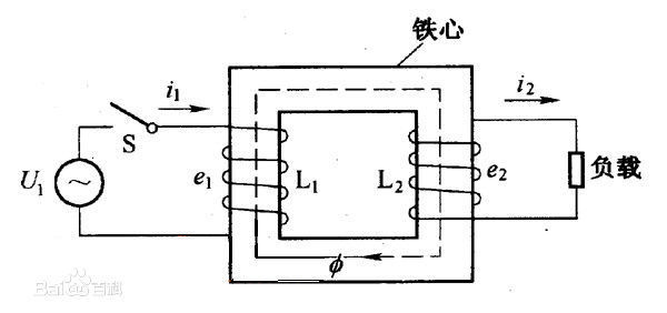yzn11接法配电变压器的防雷性能较好.   7).