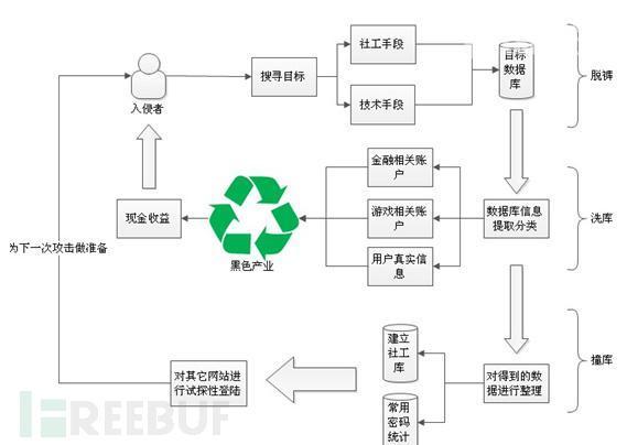 电路 电路图 电子 设计 素材 原理图 569_404
