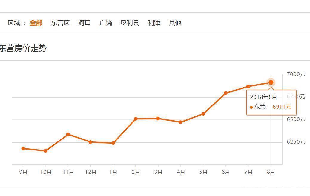 海口人均gdp_海南省人均GDP排名,三亚第二海口第三(3)