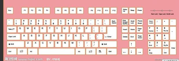 键盘拼音打字时,堤岸怎么连起来打?_360问答