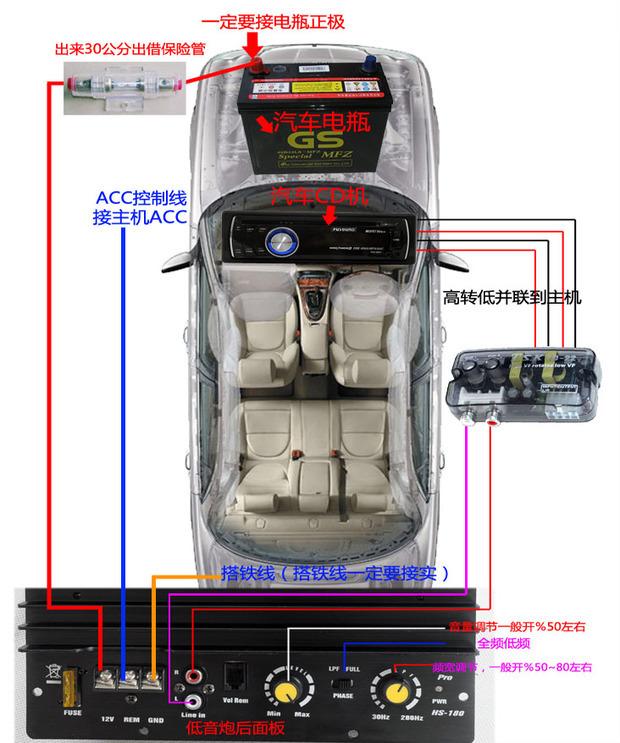 汽车低音炮接线 问题 突袭网高清图片