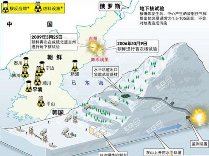朝鲜核试验地理位置