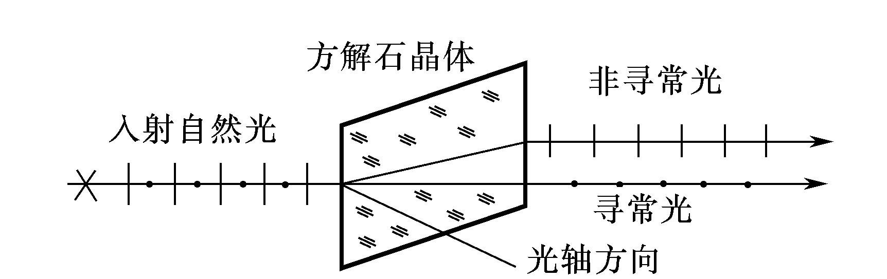实验电路的幅频特性曲线