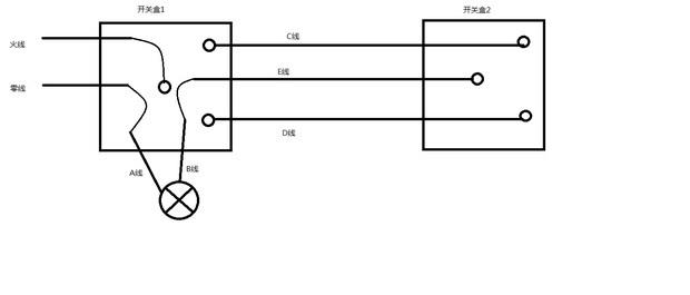 双控开关接线图,,电源进到开关盒1