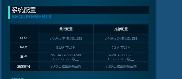 Intel穿越显卡82945G的联盟玩显卡英雄集成三国志12泽怎么升技法图片