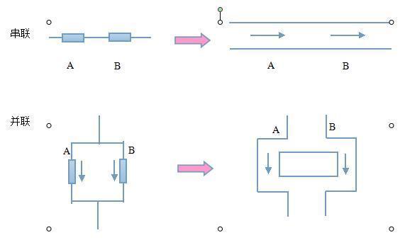 电流处处相等,并联电路两端电压处处相等