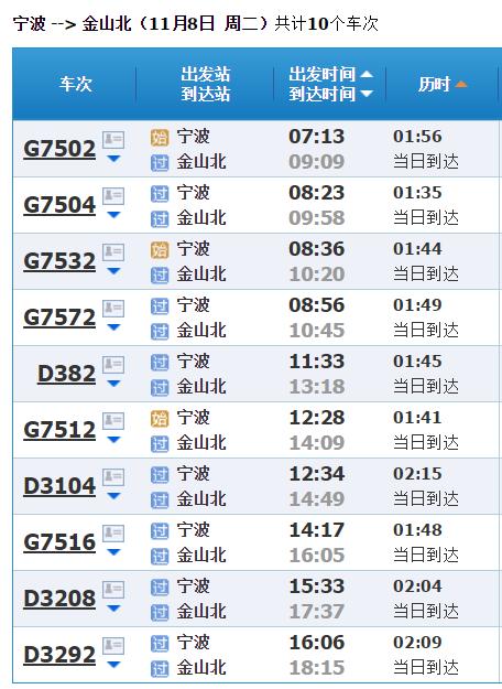 宁波到上海金山区怎么坐车,大巴车_360问答