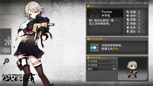 少女前线冲锋枪推荐