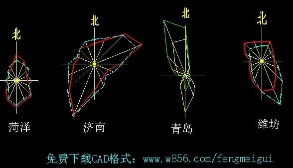 哪位分享一下山东省日照市风玫瑰图_360问答