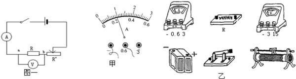 同学们设计如图1电路图,其中r为定值电阻,r′为滑动变阻器:(1)