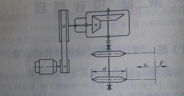 求一级减速器装配图零件图