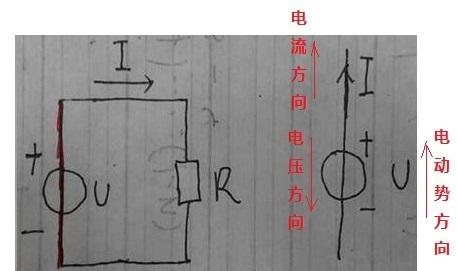 大学电路电压电流关联非关联判定