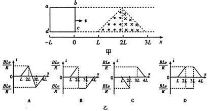 图示电路中,a,b和c为对称三相电源的三根端线