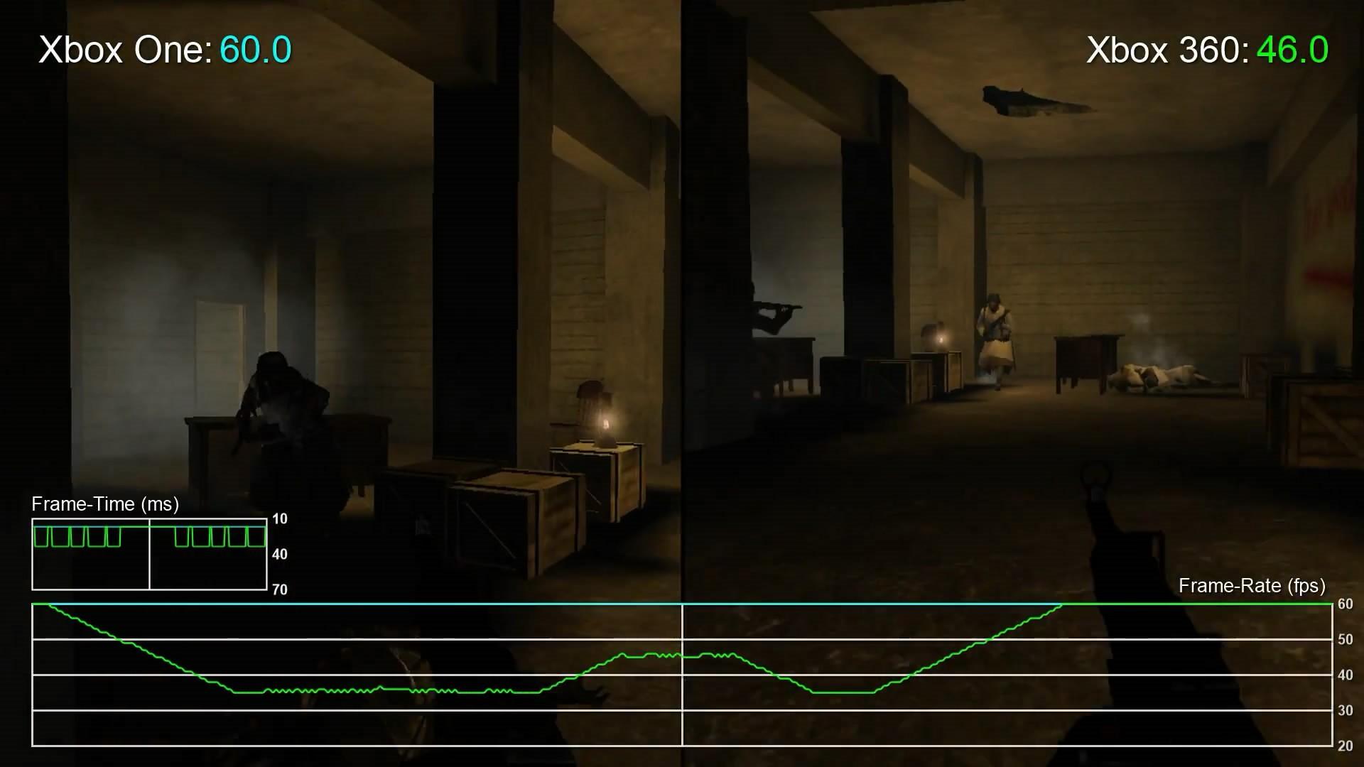 《使命召唤2》Xbox One兼容版正式上线
