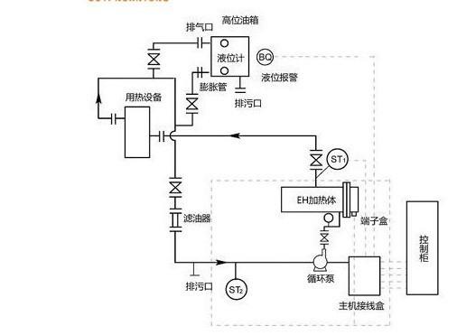 油泵一用一备控制电路图