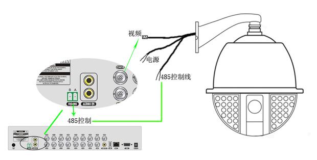 球形摄像机怎么把红外灯全开