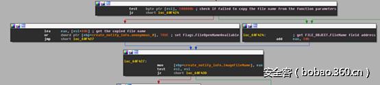 【技術分享】Windows PsSetLoadImageNotifyRoutine的0day漏洞(續)