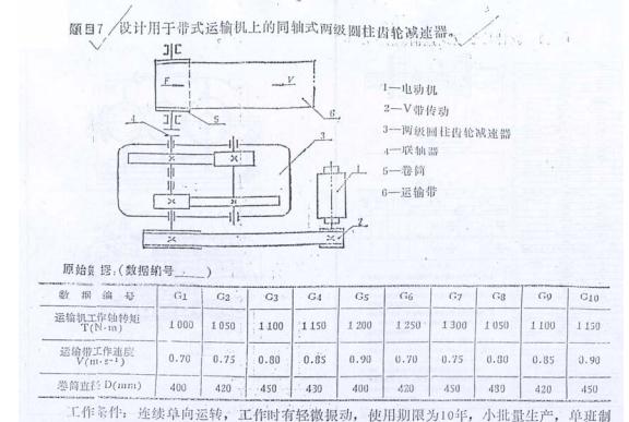 机械设计课程设计 cad图纸