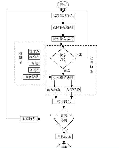 电路 电路图 电子 设计 素材 原理图 489_606 竖版 竖屏