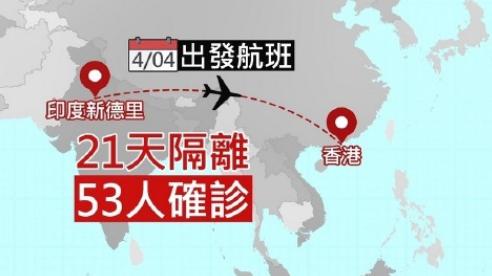 重灾区航班!印度飞香港航班机上53人确诊新冠!