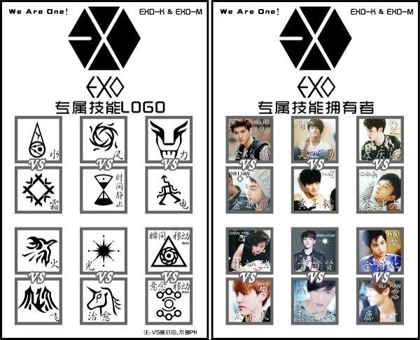 exo的超能力和logo各是什么 求图