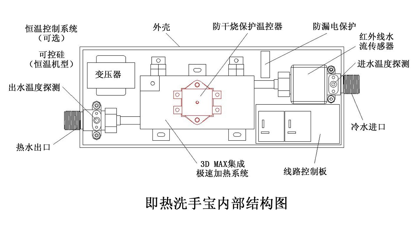 即热式电热洗手宝内部结构图