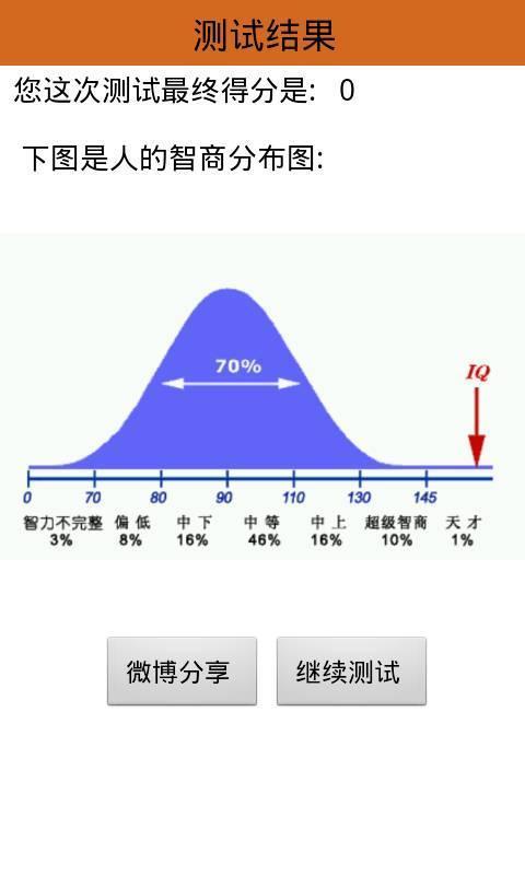 標準 iq UL 台灣簡介
